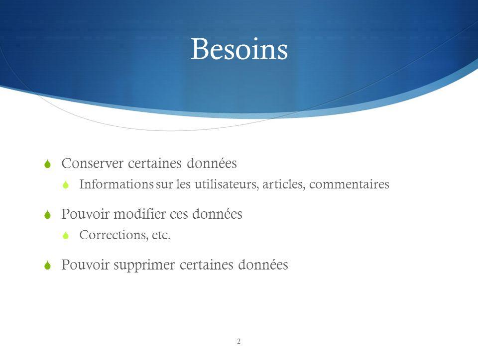 Besoins Conserver certaines données Informations sur les utilisateurs, articles, commentaires Pouvoir modifier ces données Corrections, etc. Pouvoir s