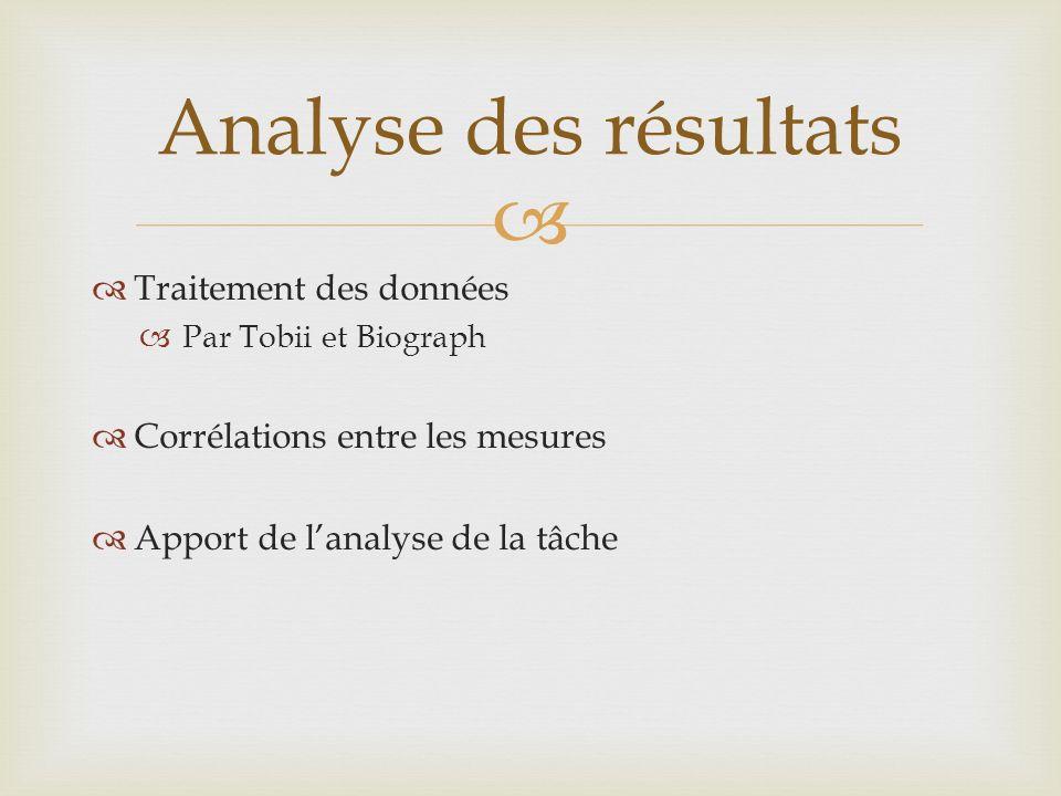 Traitement des données Par Tobii et Biograph Corrélations entre les mesures Apport de lanalyse de la tâche Analyse des résultats