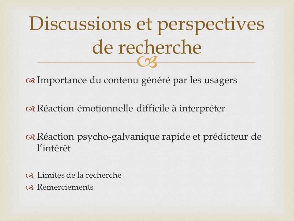 Importance du contenu généré par les usagers Réaction émotionnelle difficile à interpréter Réaction psycho-galvanique rapide et prédicteur de lintérêt Limites de la recherche Remerciements Discussions et perspectives de recherche