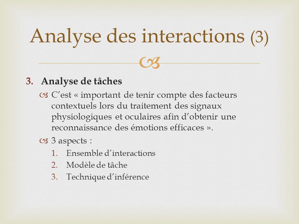 3.Analyse de tâches Cest « important de tenir compte des facteurs contextuels lors du traitement des signaux physiologiques et oculaires afin dobtenir une reconnaissance des émotions efficaces ».