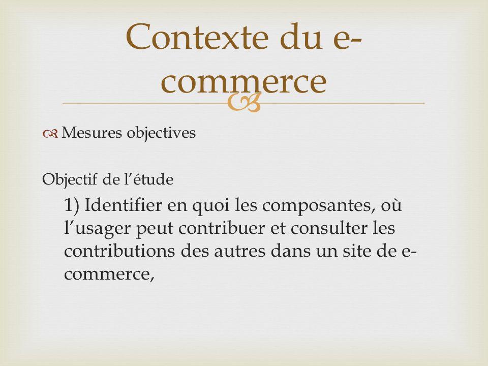 Mesures objectives Objectif de létude 1) Identifier en quoi les composantes, où lusager peut contribuer et consulter les contributions des autres dans un site de e- commerce, Contexte du e- commerce