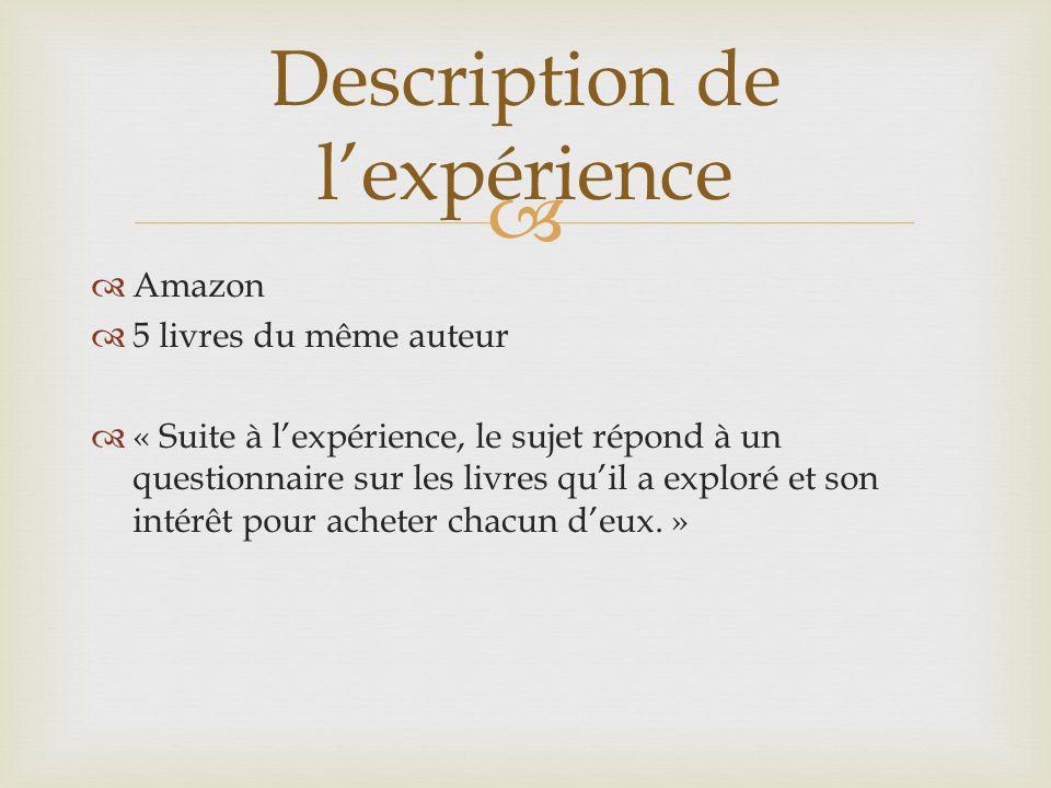 Amazon 5 livres du même auteur « Suite à lexpérience, le sujet répond à un questionnaire sur les livres quil a exploré et son intérêt pour acheter chacun deux.