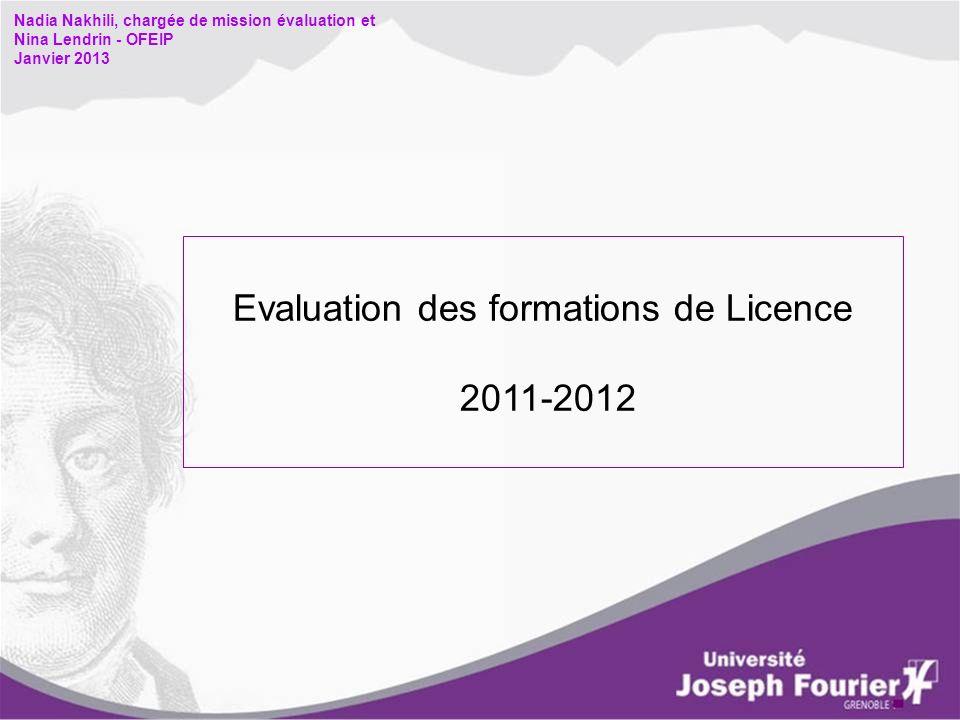 Evaluation des formations de Licence 2011-2012 Nadia Nakhili, chargée de mission évaluation et Nina Lendrin - OFEIP Janvier 2013