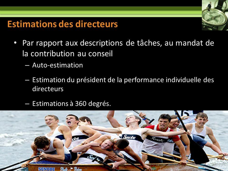 www.sirc.ca/governance Director Assessments Par rapport aux descriptions de tâches, au mandat de la contribution au conseil – Auto-estimation – Estimation du président de la performance individuelle des directeurs – Estimations à 360 degrés.