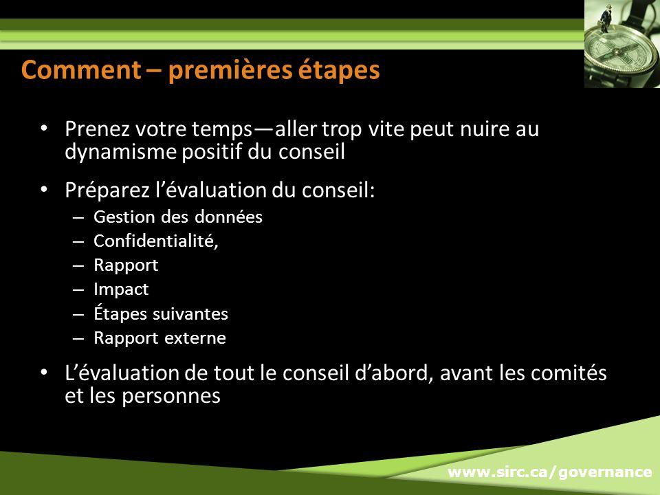 www.sirc.ca/governance How Mandats Responsabilité du comité de gouvernance Travailler avec le conseil pour obtenir laccord à lavance Diligence raisonnable Comment