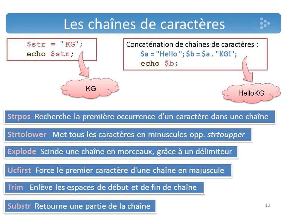 Les chaînes de caractères Concaténation de chaînes de caractères : $a =