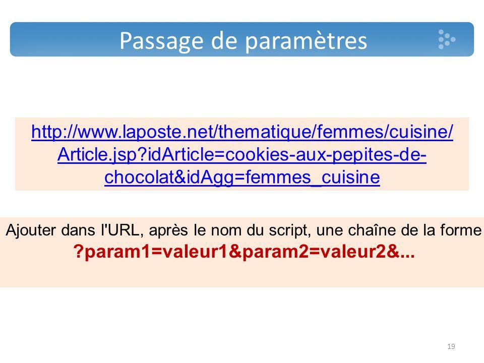 Passage de paramètres http://www.laposte.net/thematique/femmes/cuisine/ Article.jsp?idArticle=cookies-aux-pepites-de- chocolat&idAgg=femmes_cuisine 19