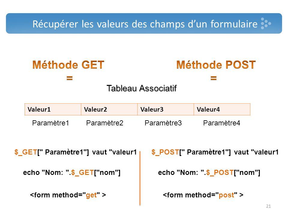 Récupérer les valeurs des champs dun formulaire Valeur1Valeur2Valeur3Valeur4 Tableau Associatif Paramètre1Paramètre2Paramètre3Paramètre4 $_GET[