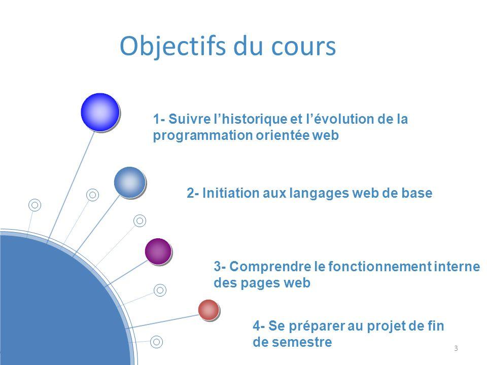 Références www.phpfacile.com www.Developpez.com ENPC - Module SYSIN - Option XML - 2003/04 - B.