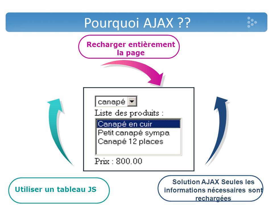 Pourquoi AJAX ?? Utiliser un tableau JS Recharger entièrement la page Solution AJAX Seules les informations nécessaires sont rechargées