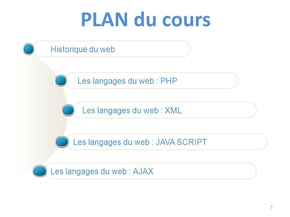 Les langages du web Un peu dhistorique 1 2 3 Web 1.0 pages statiques Web 1.5 pages dynamiques Web 2.0 (2004): participation, échange de contenu 6