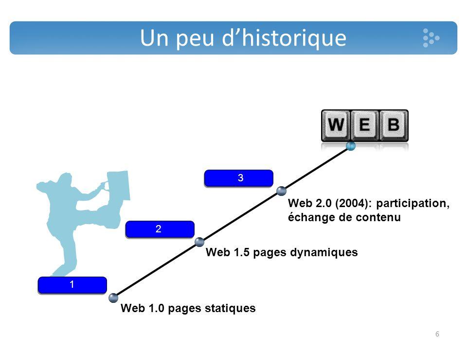 Structure de document XML - Exemple Yaoum men ayami zamra Mohamed saleh jebri BOU75T 100 5 27
