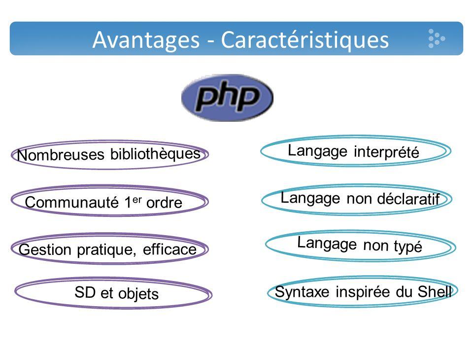 Avantages - Caractéristiques Langage interprété Langage non déclaratif Langage non typé Syntaxe inspirée du Shell Nombreuses bibliothèques Communauté