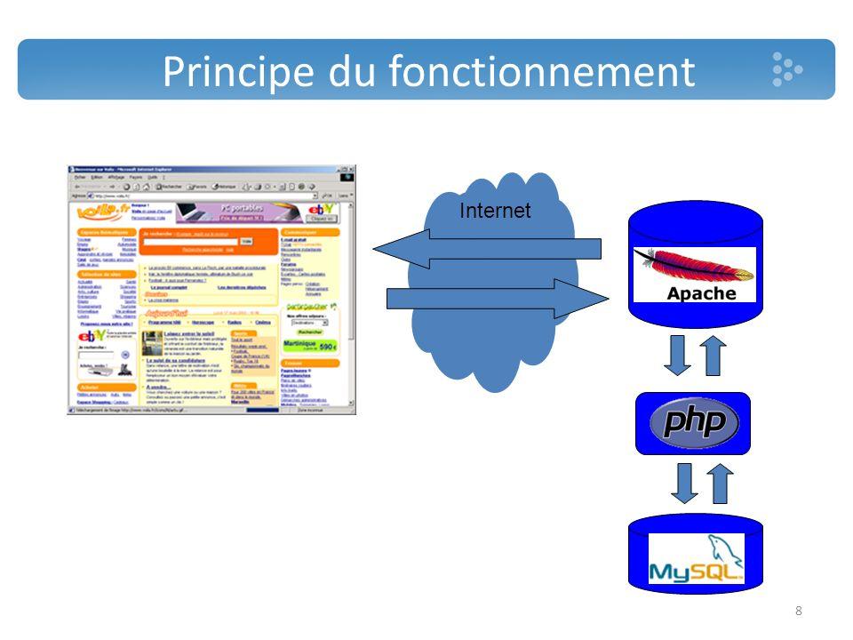 Principe du fonctionnement MySQL PHP Apache Internet 8