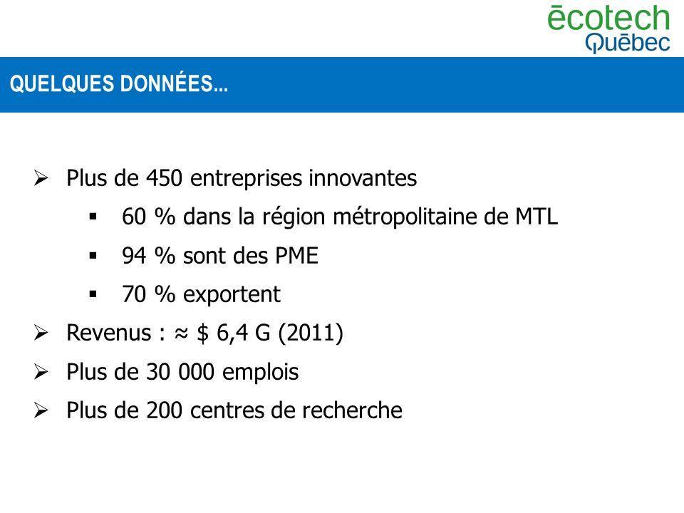 Plus de 450 entreprises innovantes 60 % dans la région métropolitaine de MTL 94 % sont des PME 70 % exportent Revenus : $ 6,4 G (2011) Plus de 30 000