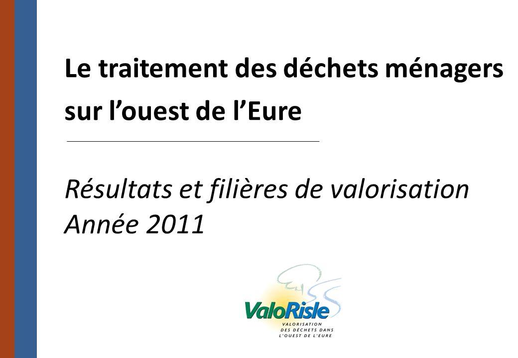 Le traitement des déchets ménagers sur louest de lEure Résultats et filières de valorisation Année 2011