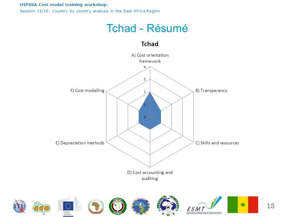 HIPSSA Cost model training workshop: Session 15/16: Country by country analysis in the East Africa Region Tchad - Résumé 18