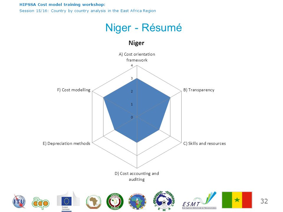 HIPSSA Cost model training workshop: Session 15/16: Country by country analysis in the East Africa Region Niger - Résumé 32