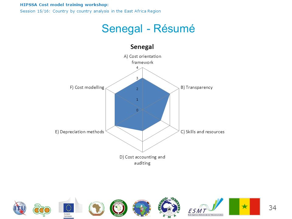 HIPSSA Cost model training workshop: Session 15/16: Country by country analysis in the East Africa Region Senegal - Résumé 34