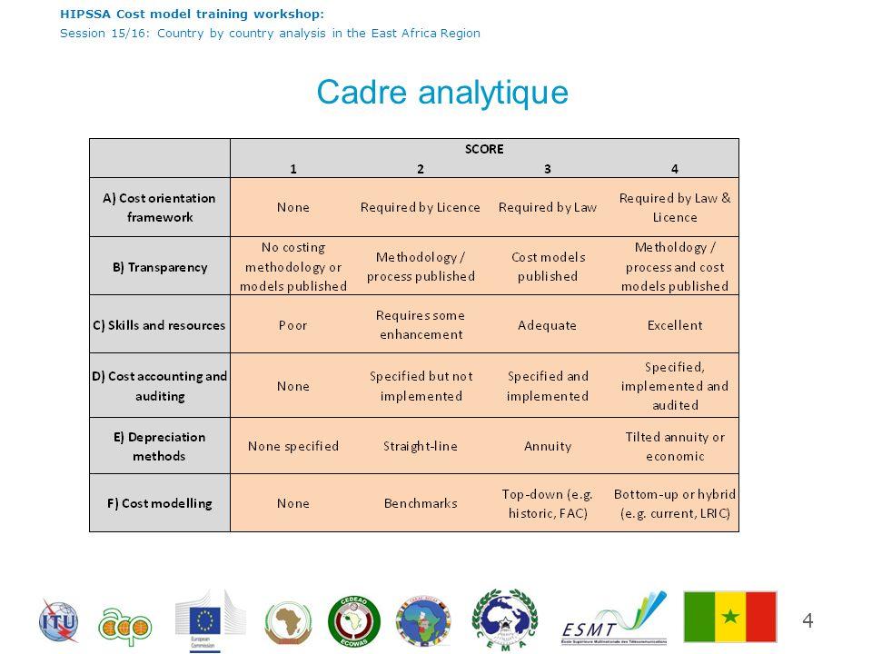 HIPSSA Cost model training workshop: Session 15/16: Country by country analysis in the East Africa Region Sénégal - Commentaires La Loi 2011-01 du 24 février 2011 portant code des télécommunications stipule dans son article 45 que les tarifs doivent être orientés vers les coûts pertinents; Il y a une absence de lignes directrices pour une comptabilisation des coûts intégrant les aspects réglementaires; Un modèle de coût est mis en place; lARTP na pas encore réalisé daudit des coûts des opérateurs.