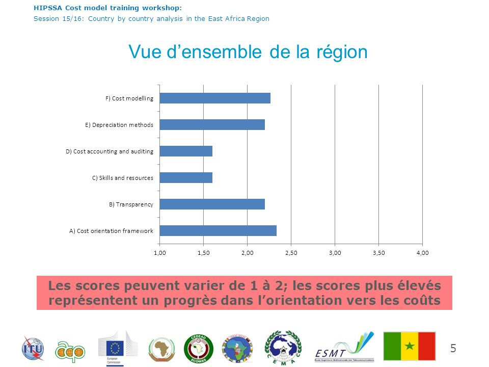 HIPSSA Cost model training workshop: Session 15/16: Country by country analysis in the East Africa Region Gabon - Résumé 26