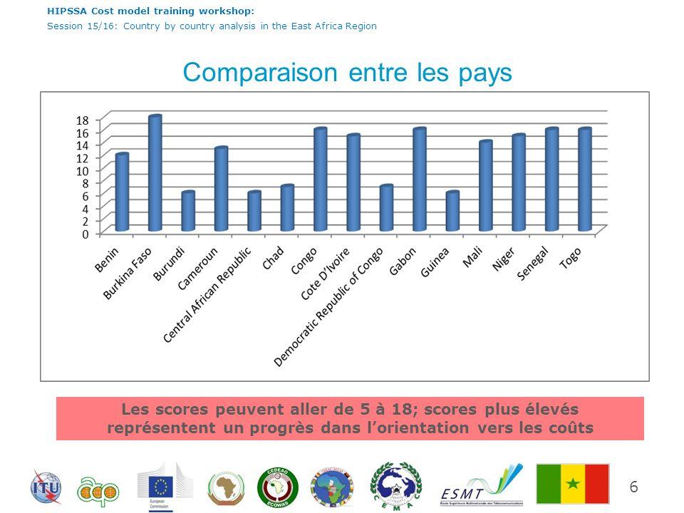HIPSSA Cost model training workshop: Session 15/16: Country by country analysis in the East Africa Region Togo - commentaires L obligation de comptabilisation des coûts est imposée par la loi sur les télécommunications et les cahiers des charges; Un Modèle de coût est mis en place; Au Togo, la méthode de dépréciation utilisée est lamortissement linéaire et dégressif; Il ny a pas encore eu daudit réglementaire au Togo; Le benchmark est utilisé comme outil complémentaire (Pays membres de lUEMOA/CEDEAO) 37 les représentants du Togo souhaitent –ils ajouter un commentaire?
