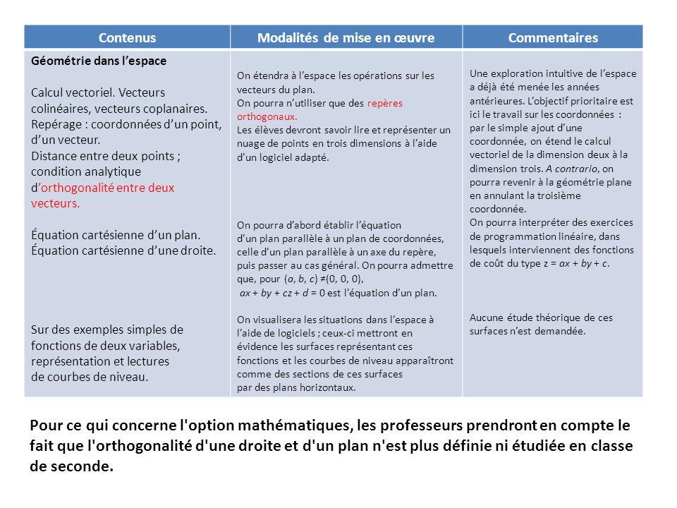 ContenusModalités de mise en œuvreCommentaires Géométrie dans lespace Calcul vectoriel.