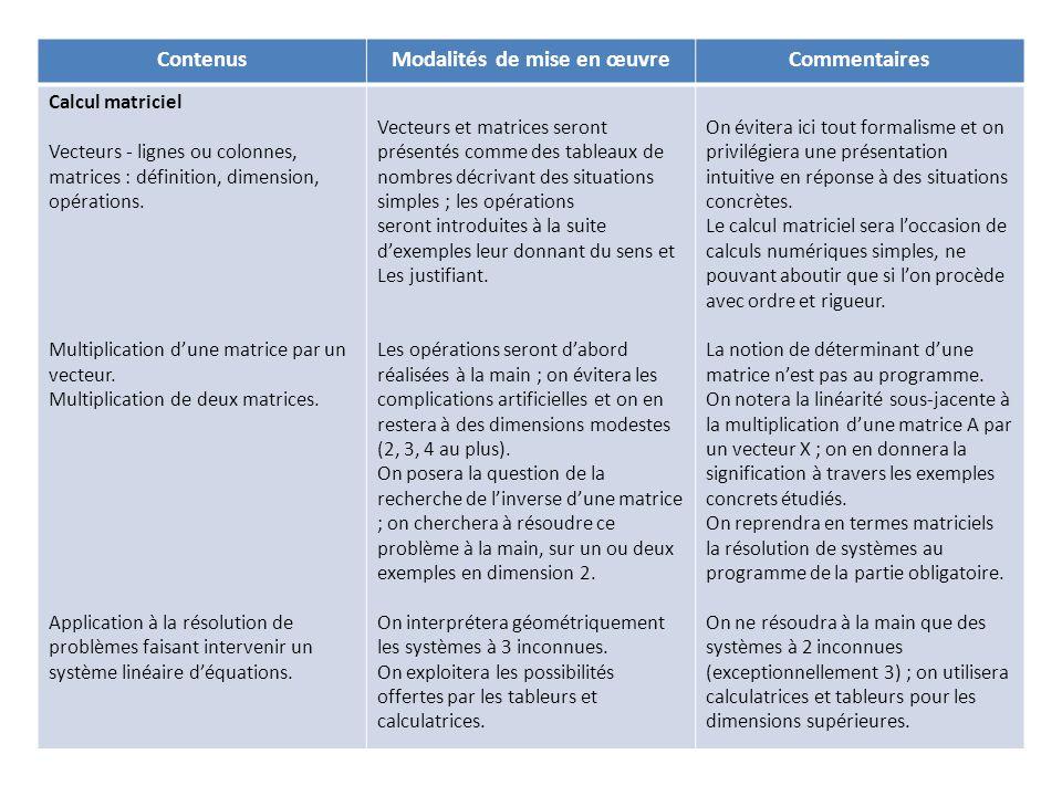 ContenusModalités de mise en œuvreCommentaires Calcul matriciel Vecteurs - lignes ou colonnes, matrices : définition, dimension, opérations.