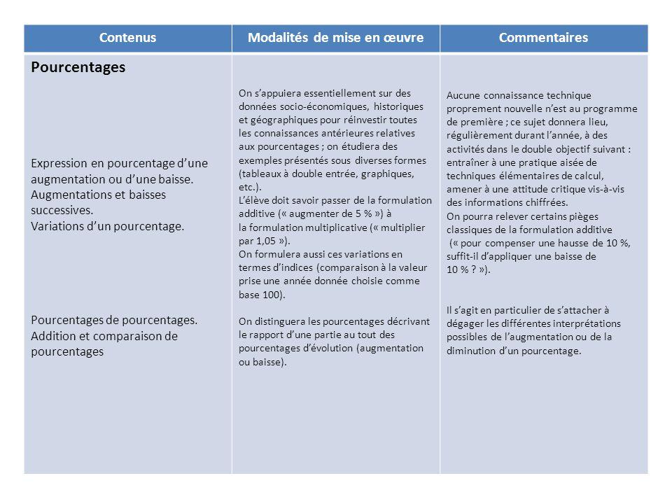 ContenusModalités de mise en œuvreCommentaires Pourcentages Expression en pourcentage dune augmentation ou dune baisse.