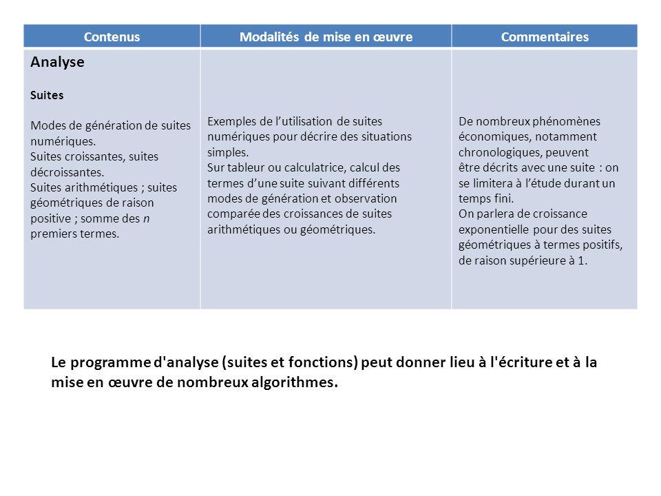 ContenusModalités de mise en œuvreCommentaires Analyse Suites Modes de génération de suites numériques.