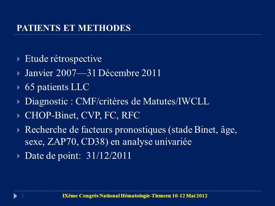 PATIENTS ET METHODES Etude rétrospective Janvier 200731 Décembre 2011 65 patients LLC Diagnostic : CMF/critères de Matutes/IWCLL CHOP-Binet, CVP, FC,