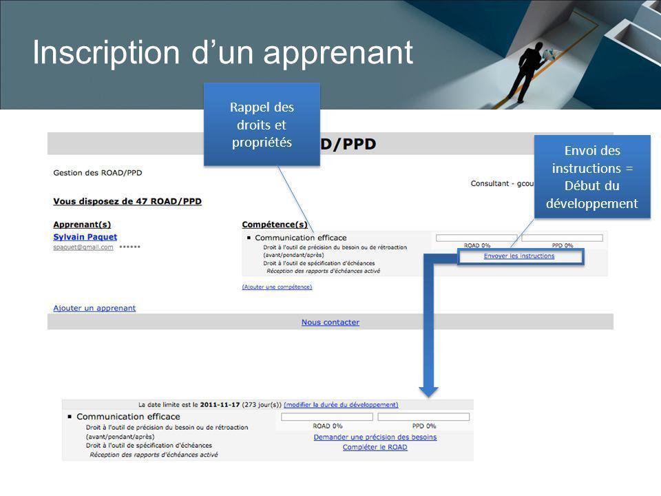 Inscription dun apprenant Envoi des instructions = Début du développement Rappel des droits et propriétés