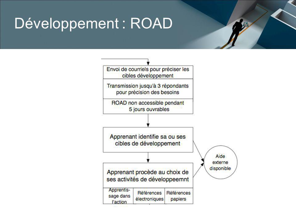 Développement : ROAD