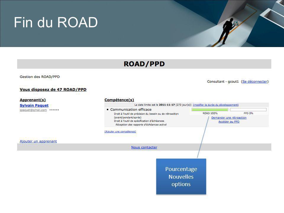 Fin du ROAD Pourcentage Nouvelles options Pourcentage Nouvelles options