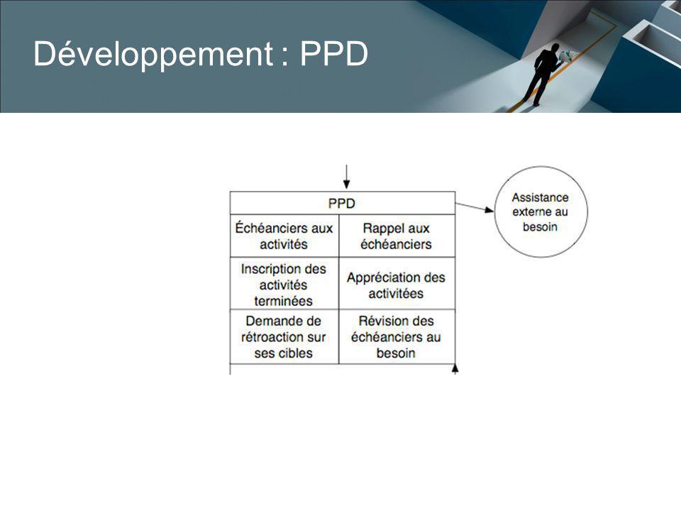 Développement : PPD