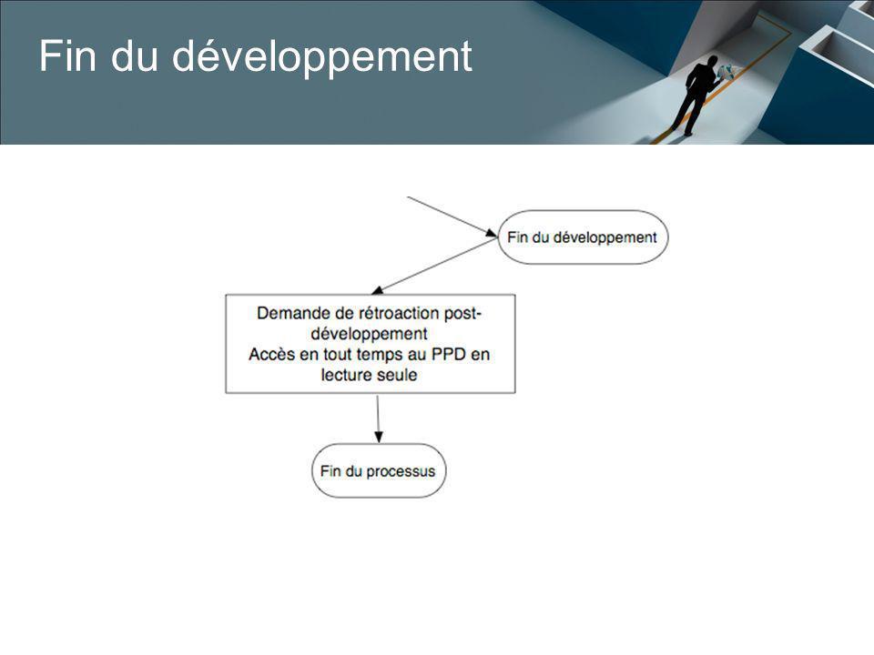 Fin du développement