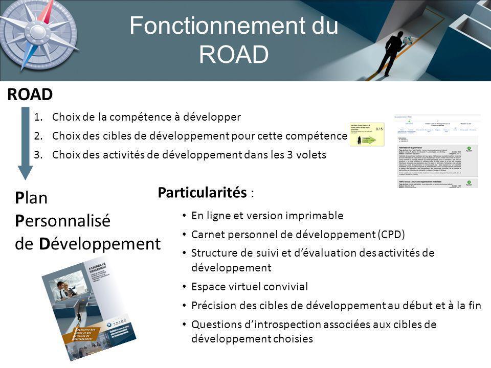 Fonctionnement du ROAD 1.Choix de la compétence à développer 2.Choix des cibles de développement pour cette compétence 3.Choix des activités de dévelo