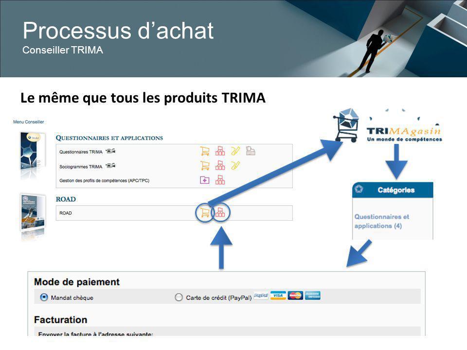 Processus dachat Conseiller TRIMA Le même que tous les produits TRIMA