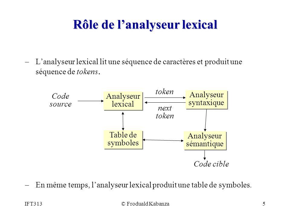 IFT313© Froduald Kabanza5 Rôle de lanalyseur lexical Lanalyseur lexical lit une séquence de caractères et produit une séquence de tokens.