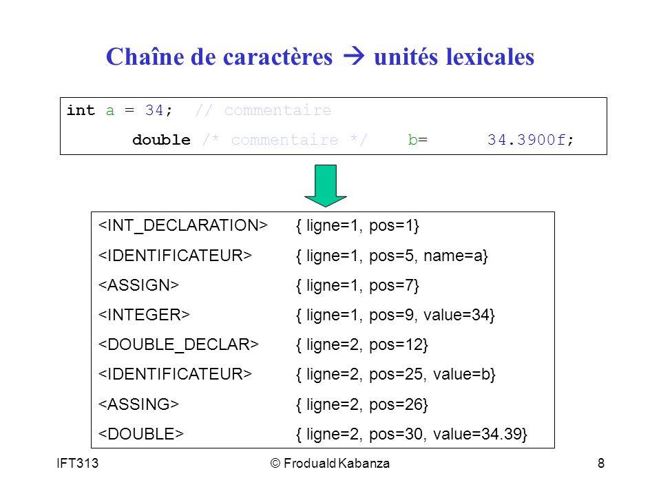 IFT313© Froduald Kabanza8 Chaîne de caractères unités lexicales int a = 34; // commentaire double /* commentaire */ b= 34.3900f; { ligne=1, pos=1} { ligne=1, pos=5, name=a} { ligne=1, pos=7} { ligne=1, pos=9, value=34} { ligne=2, pos=12} { ligne=2, pos=25, value=b} { ligne=2, pos=26} { ligne=2, pos=30, value=34.39}