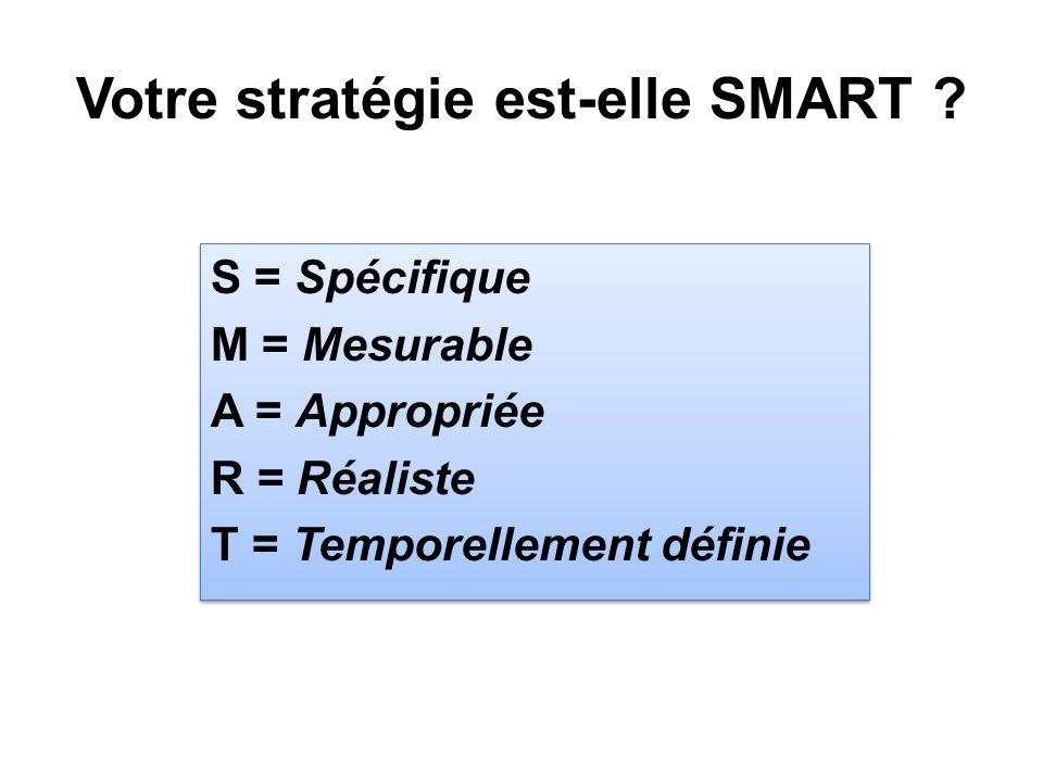 Votre stratégie est-elle SMART ? S = Spécifique M = Mesurable A = Appropriée R = Réaliste T = Temporellement définie S = Spécifique M = Mesurable A =