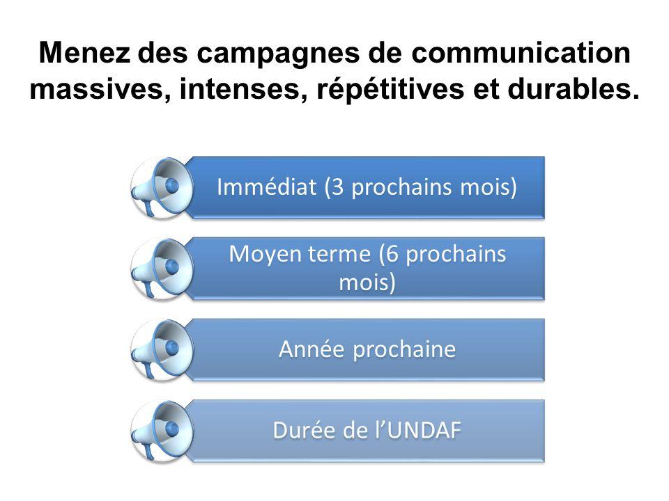 Menez des campagnes de communication massives, intenses, répétitives et durables. Immédiat (3 prochains mois) Moyen terme (6 prochains mois) Année pro
