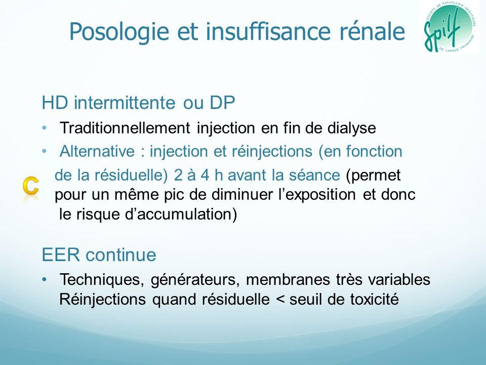 Posologie et insuffisance rénale HD intermittente ou DP Traditionnellement injection en fin de dialyse Alternative : injection et réinjections (en fon
