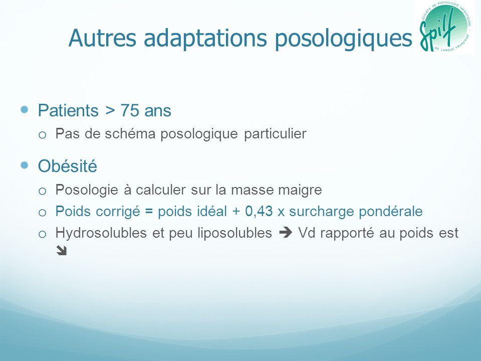 Autres adaptations posologiques Patients > 75 ans o Pas de schéma posologique particulier Obésité o Posologie à calculer sur la masse maigre o Poids c