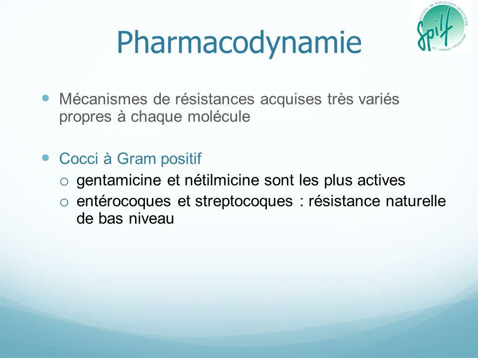 Pharmacodynamie Mécanismes de résistances acquises très variés propres à chaque molécule Cocci à Gram positif o gentamicine et nétilmicine sont les pl