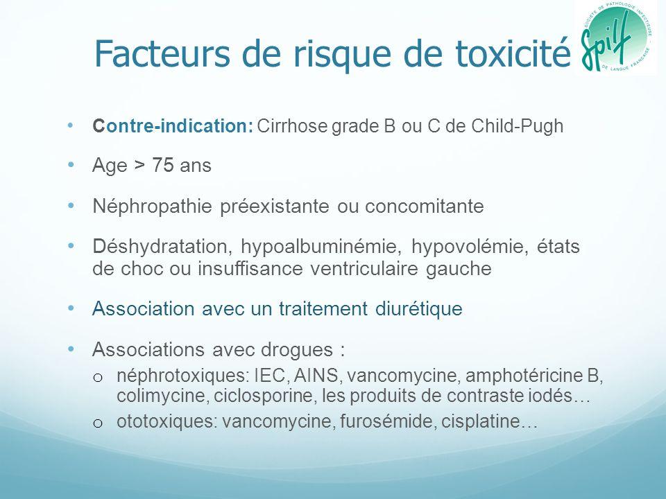 Facteurs de risque de toxicité Contre-indication: Cirrhose grade B ou C de Child-Pugh Age > 75 ans Néphropathie préexistante ou concomitante Déshydrat