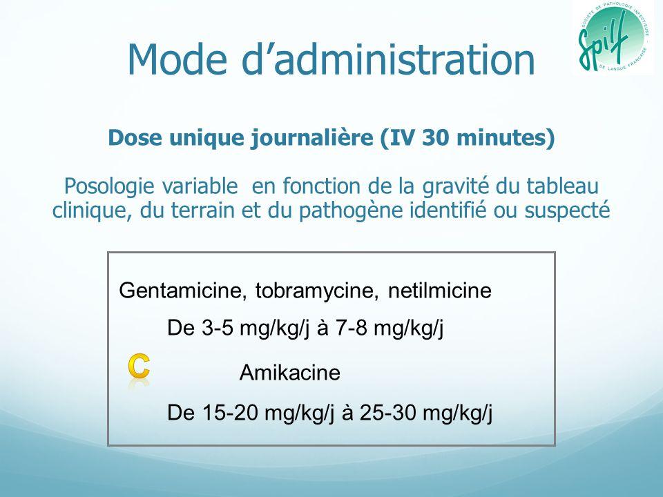 Mode dadministration Dose unique journalière (IV 30 minutes) Posologie variable en fonction de la gravité du tableau clinique, du terrain et du pathog