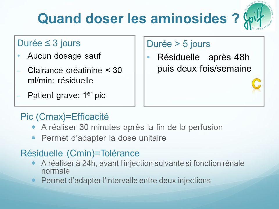 Quand doser les aminosides ? Pic (Cmax)=Efficacité A réaliser 30 minutes après la fin de la perfusion Permet dadapter la dose unitaire Résiduelle (Cmi