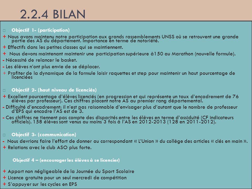 2.2.4 BILAN Objectif 1- (participation) + Nous avons maintenu notre participation aux grands rassemblements UNSS où se retrouvent une grande partie de