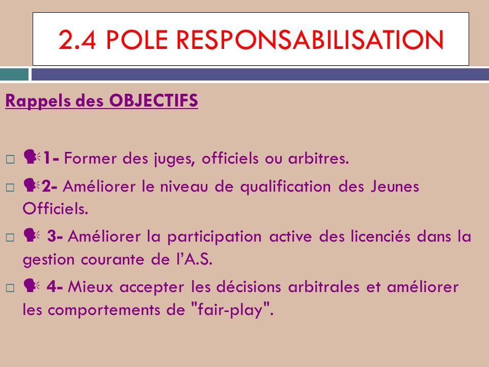 2.4 POLE RESPONSABILISATION Rappels des OBJECTIFS 1- Former des juges, officiels ou arbitres. 2- Améliorer le niveau de qualification des Jeunes Offic